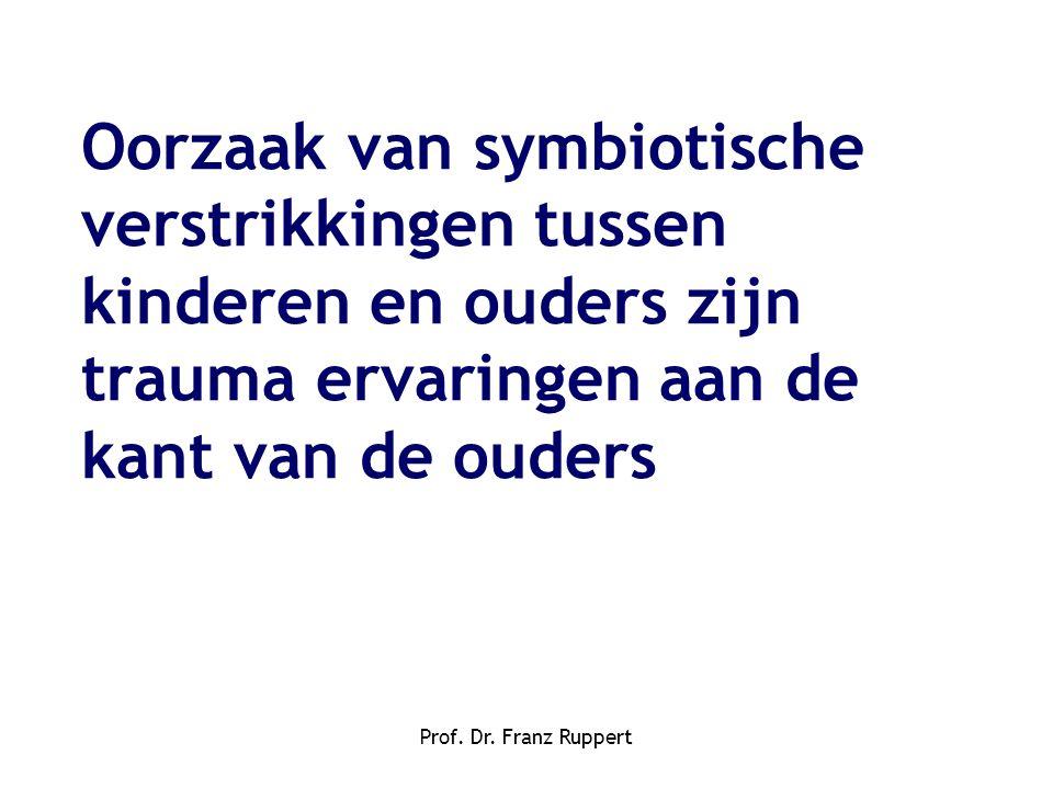 Lezing Prof. dr. Franz Ruppert Symbiose en autonomie