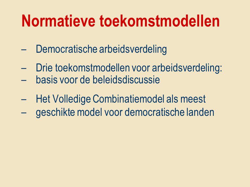 Normatieve toekomstmodellen
