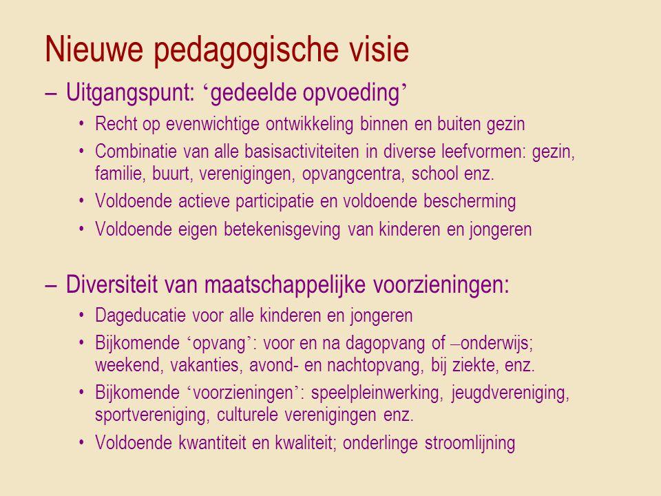Nieuwe pedagogische visie