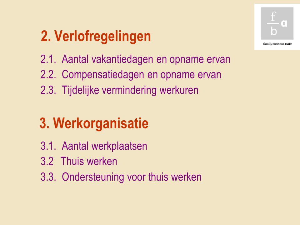 2. Verlofregelingen 3. Werkorganisatie