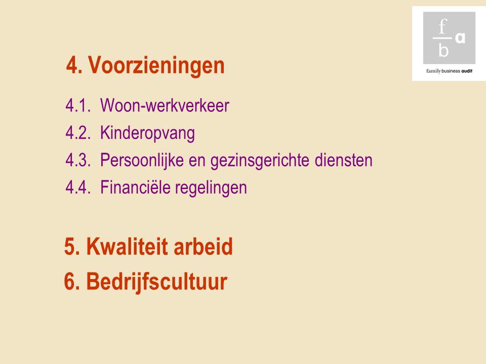 4. Voorzieningen 5. Kwaliteit arbeid 6. Bedrijfscultuur