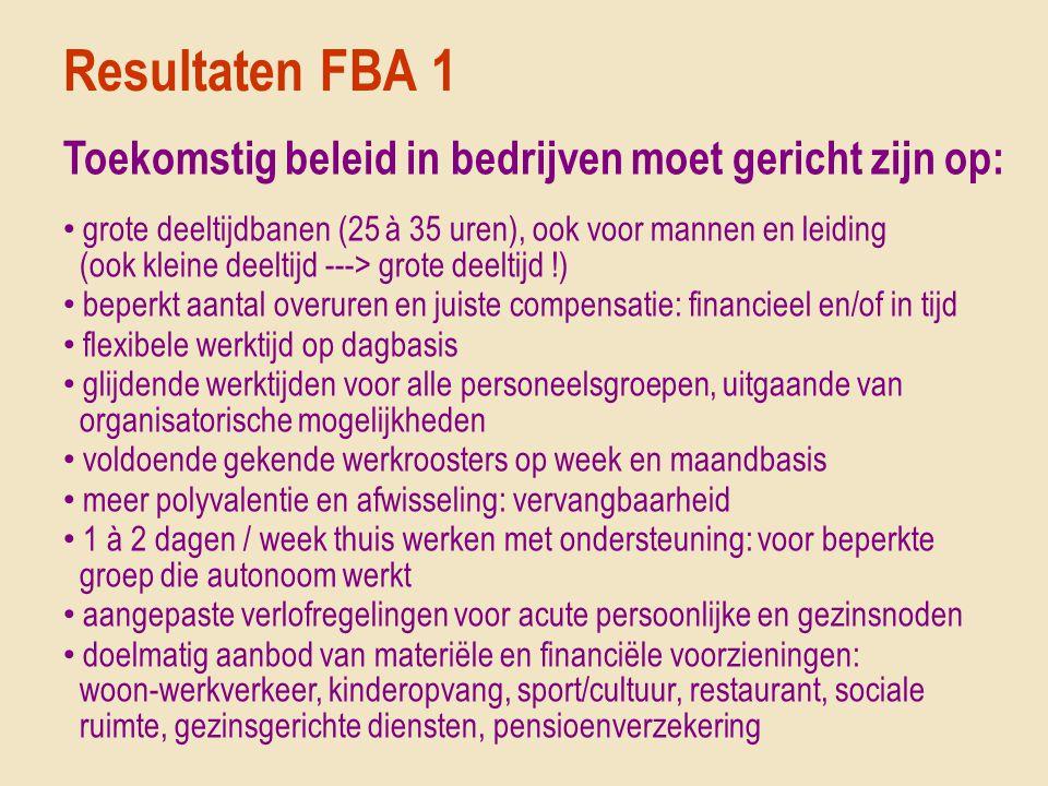 Resultaten FBA 1 Toekomstig beleid in bedrijven moet gericht zijn op: