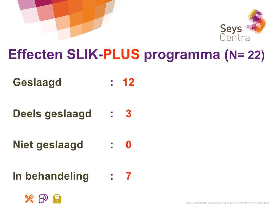 Effecten SLIK-PLUS programma (N= 22)