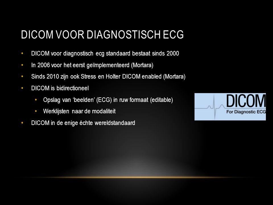 Dicom voor diagnostisch ecg