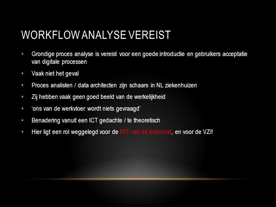 Workflow analyse vereist