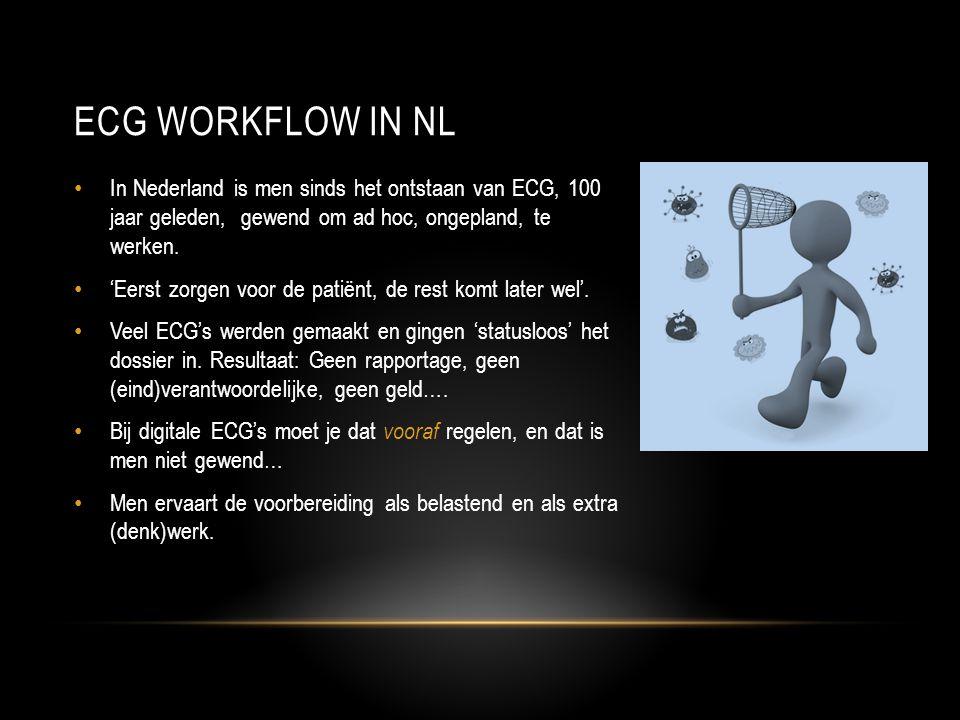 ECG Workflow in NL In Nederland is men sinds het ontstaan van ECG, 100 jaar geleden, gewend om ad hoc, ongepland, te werken.