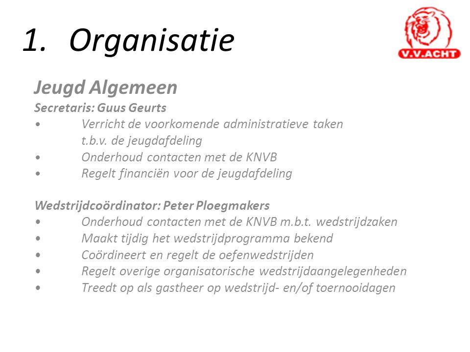1. Organisatie Jeugd Algemeen Secretaris: Guus Geurts