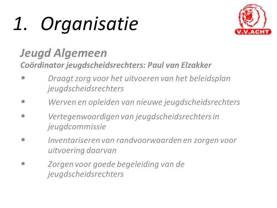 1. Organisatie Jeugd Algemeen