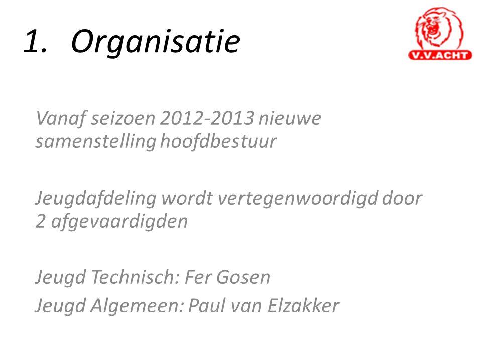 1. Organisatie Vanaf seizoen 2012-2013 nieuwe samenstelling hoofdbestuur. Jeugdafdeling wordt vertegenwoordigd door 2 afgevaardigden.