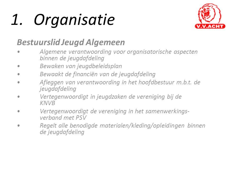 1. Organisatie Bestuurslid Jeugd Algemeen