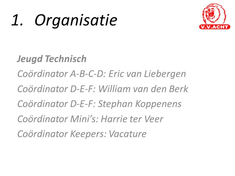 1. Organisatie Jeugd Technisch Coördinator A-B-C-D: Eric van Liebergen