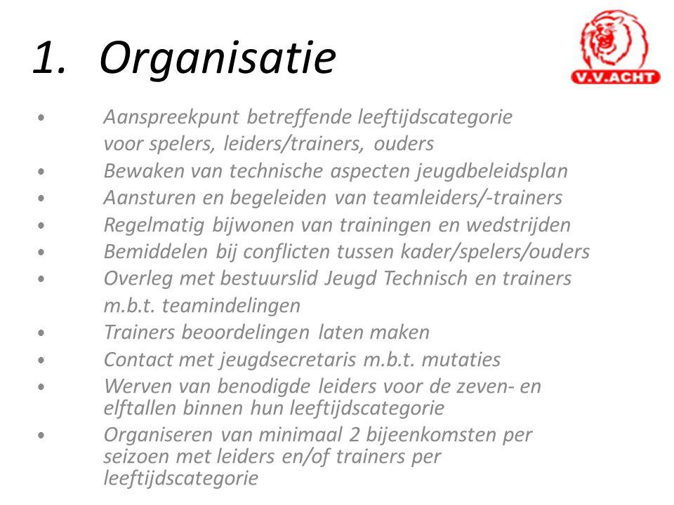 1. Organisatie voor spelers, leiders/trainers, ouders