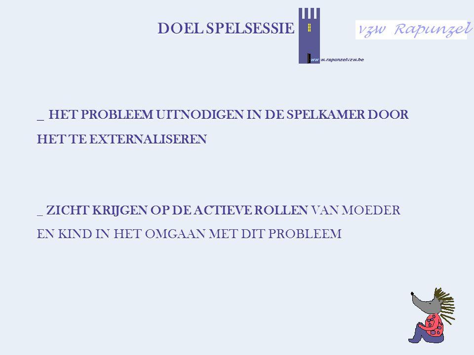 _ HET PROBLEEM UITNODIGEN IN DE SPELKAMER DOOR HET TE EXTERNALISEREN