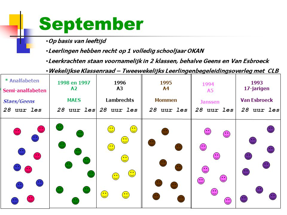 September Op basis van leeftijd. Leerlingen hebben recht op 1 volledig schooljaar OKAN.