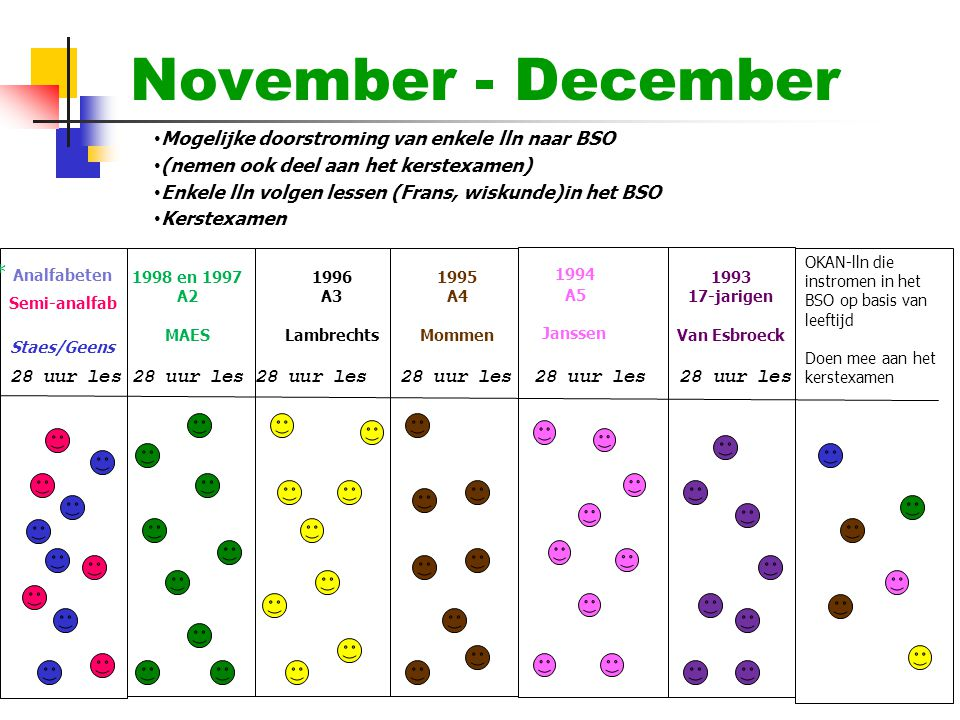 November - December * Analfabeten 1994