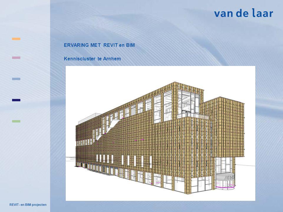 ERVARING MET REVIT en BIM Kenniscluster te Arnhem