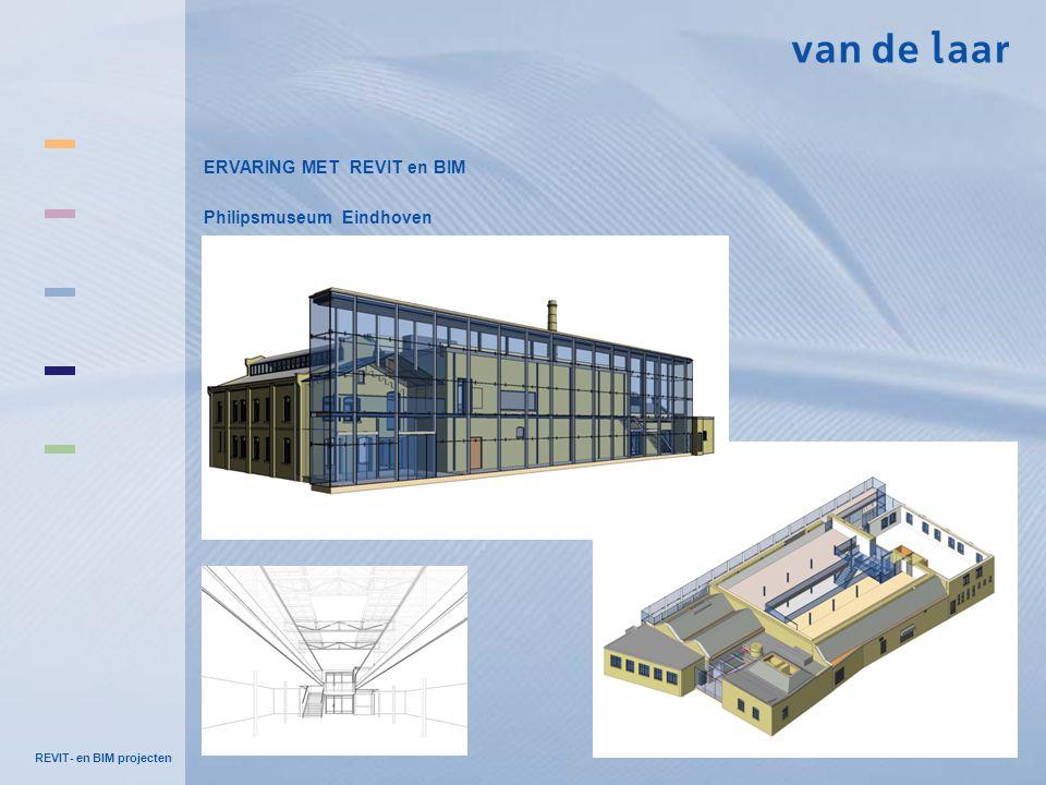ERVARING MET REVIT en BIM Philipsmuseum Eindhoven