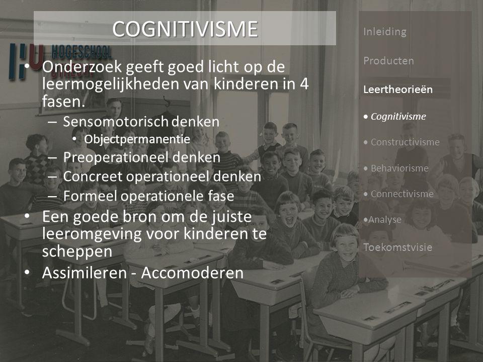 COGNITIVISME Inleiding. Producten. Leertheorieën. Cognitivisme. Constructivisme. Behaviorisme.
