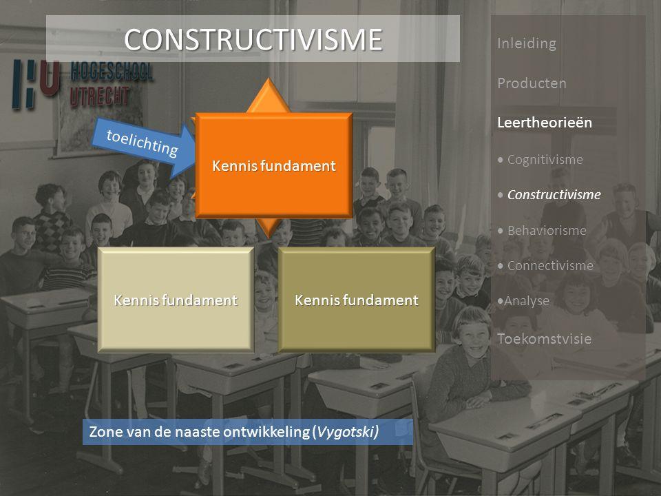 CONSTRUCTIVISME Inleiding Producten Leertheorieën Toekomstvisie