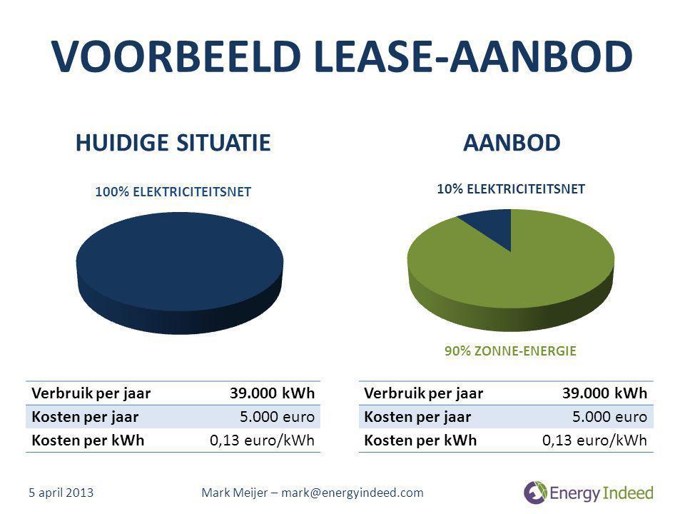 VOORBEELD LEASE-AANBOD