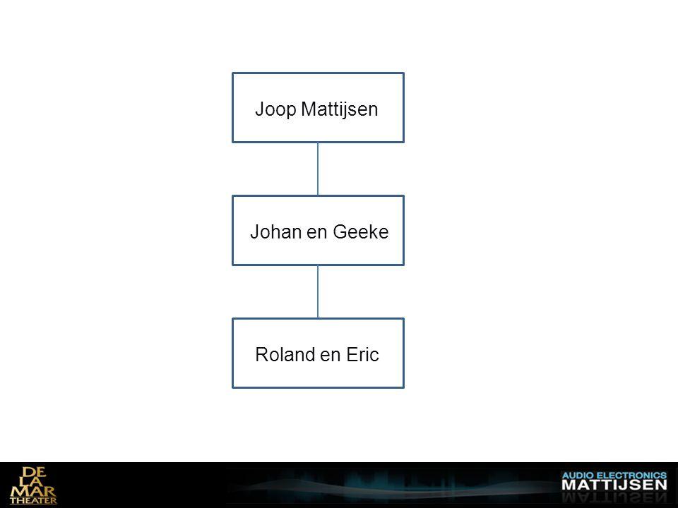 Joop Mattijsen Johan en Geeke Roland en Eric
