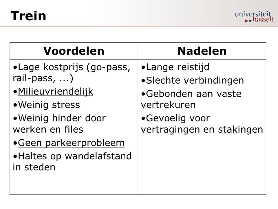Trein Voordelen Nadelen Lage kostprijs (go-pass, rail-pass, ...)