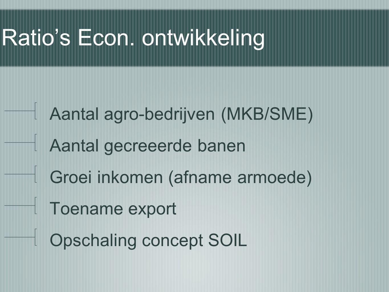 Ratio's Econ. ontwikkeling