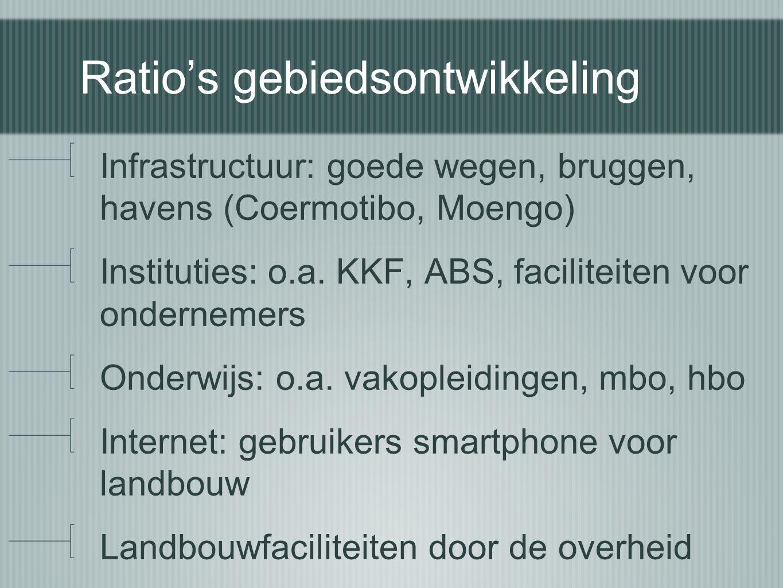 Ratio's gebiedsontwikkeling