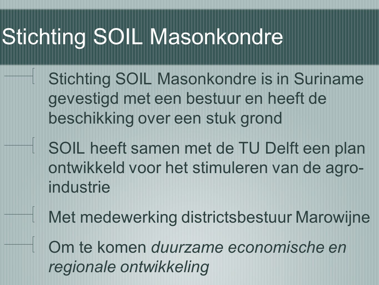Stichting SOIL Masonkondre