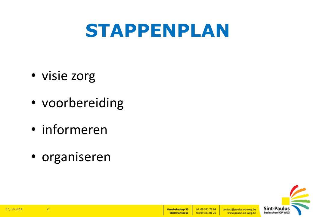 STAPPENPLAN visie zorg voorbereiding informeren organiseren