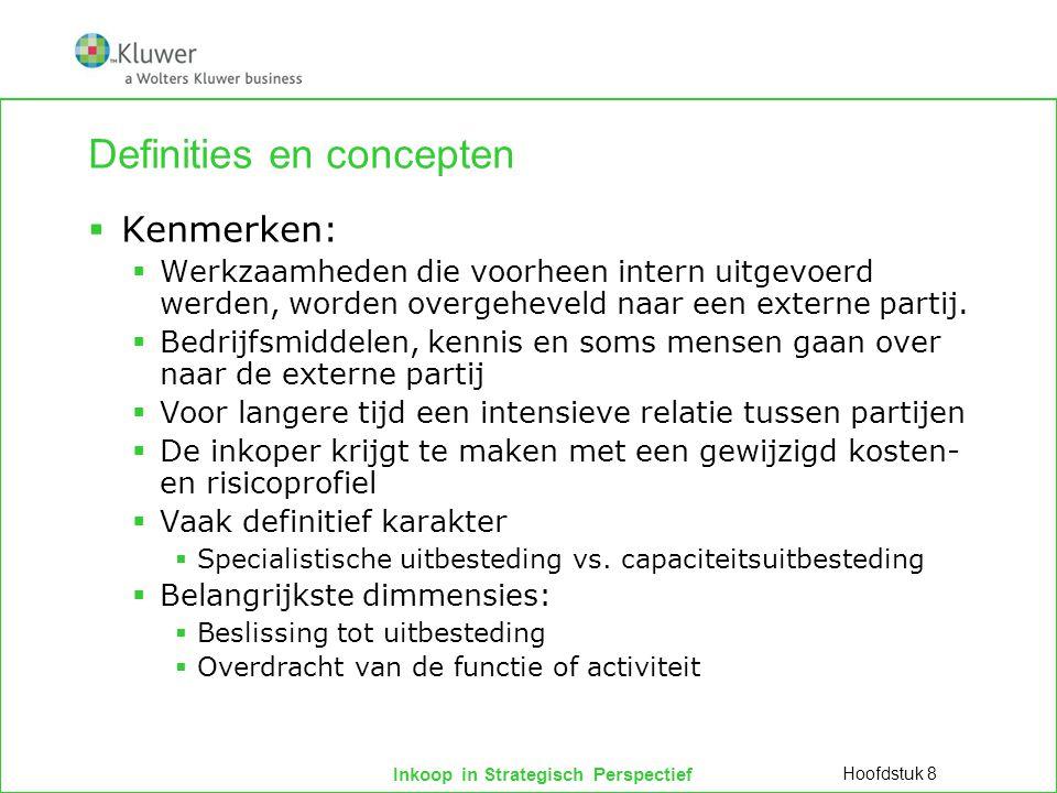 Definities en concepten