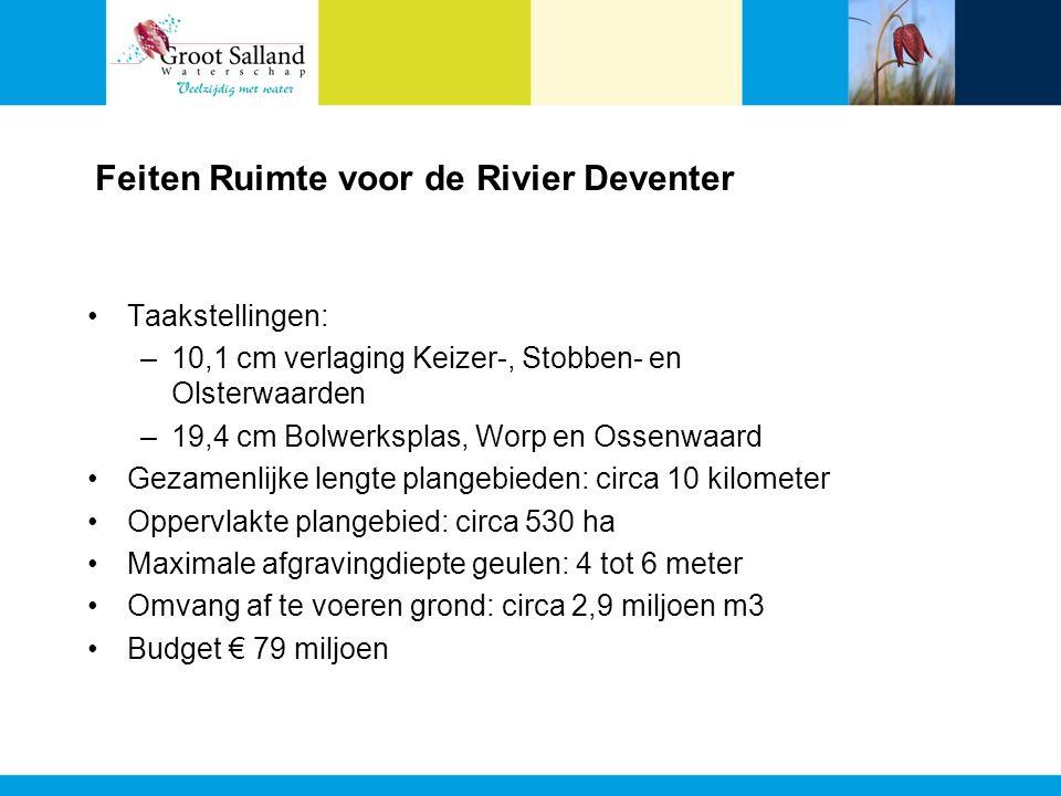 Feiten Ruimte voor de Rivier Deventer