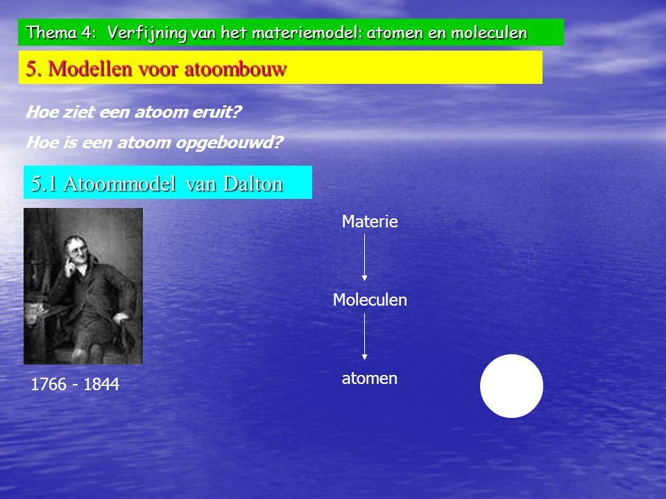 5. Modellen voor atoombouw
