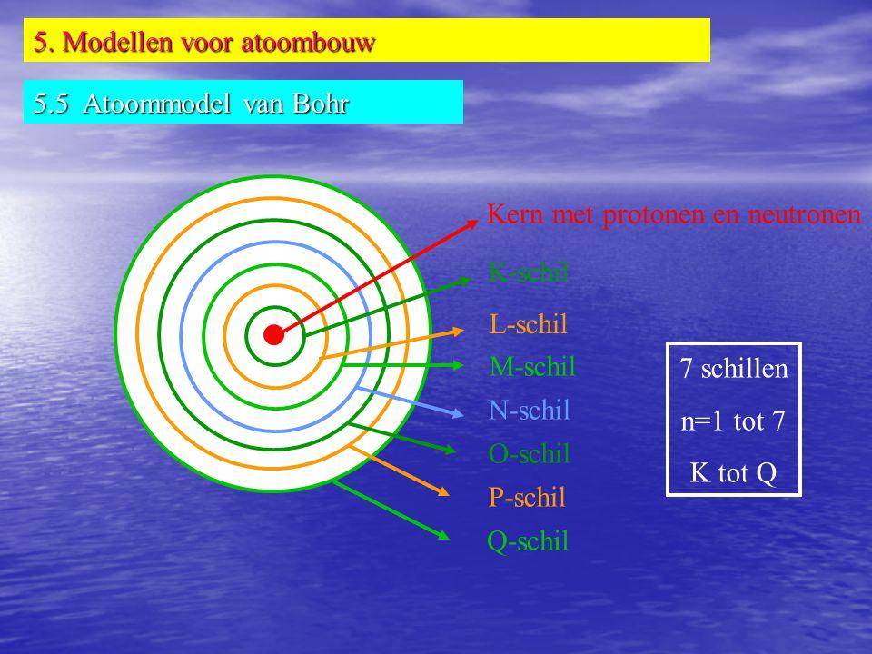 Kern met protonen en neutronen