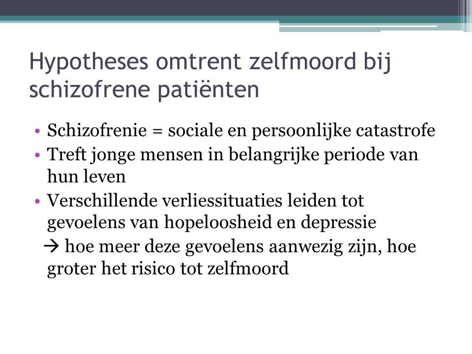 Hypotheses omtrent zelfmoord bij schizofrene patiënten
