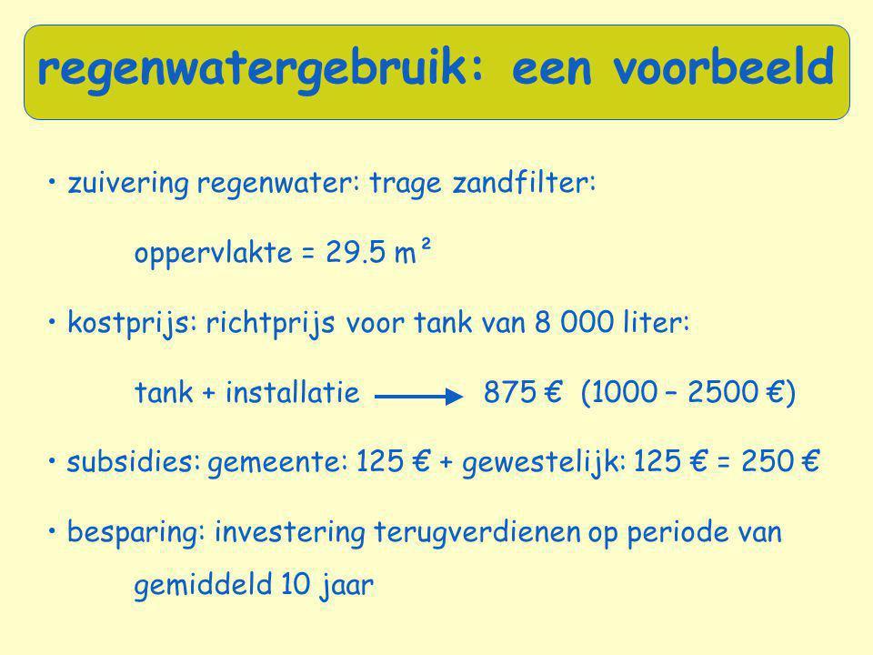 regenwatergebruik: een voorbeeld