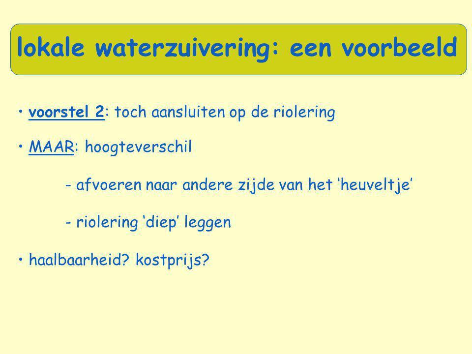 lokale waterzuivering: een voorbeeld