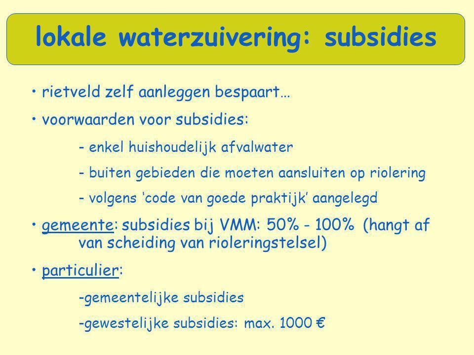 lokale waterzuivering: subsidies