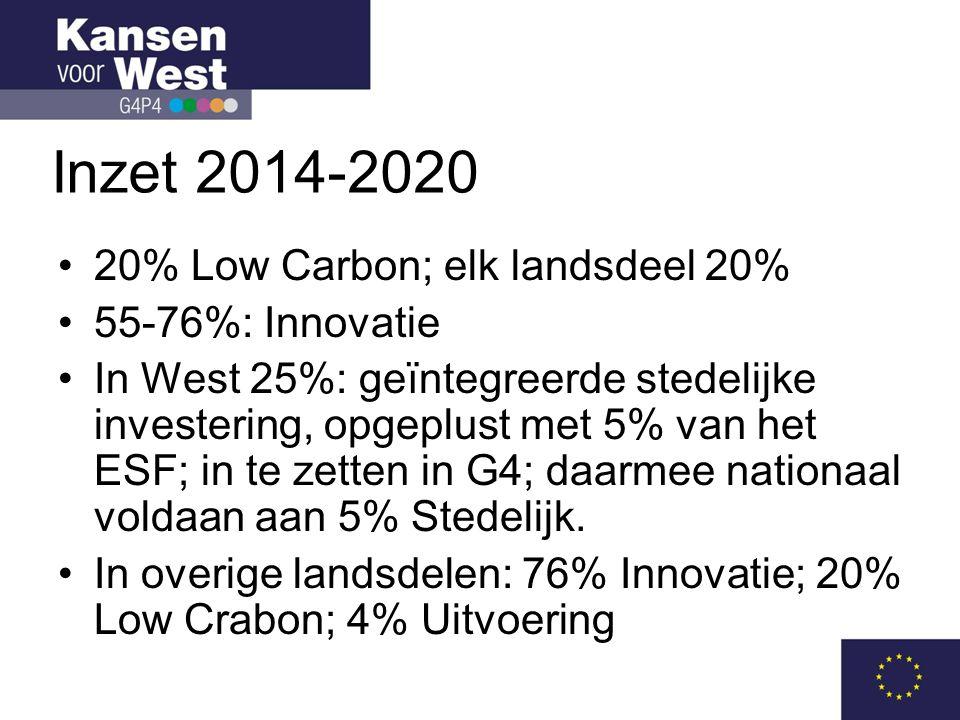 Inzet 2014-2020 20% Low Carbon; elk landsdeel 20% 55-76%: Innovatie
