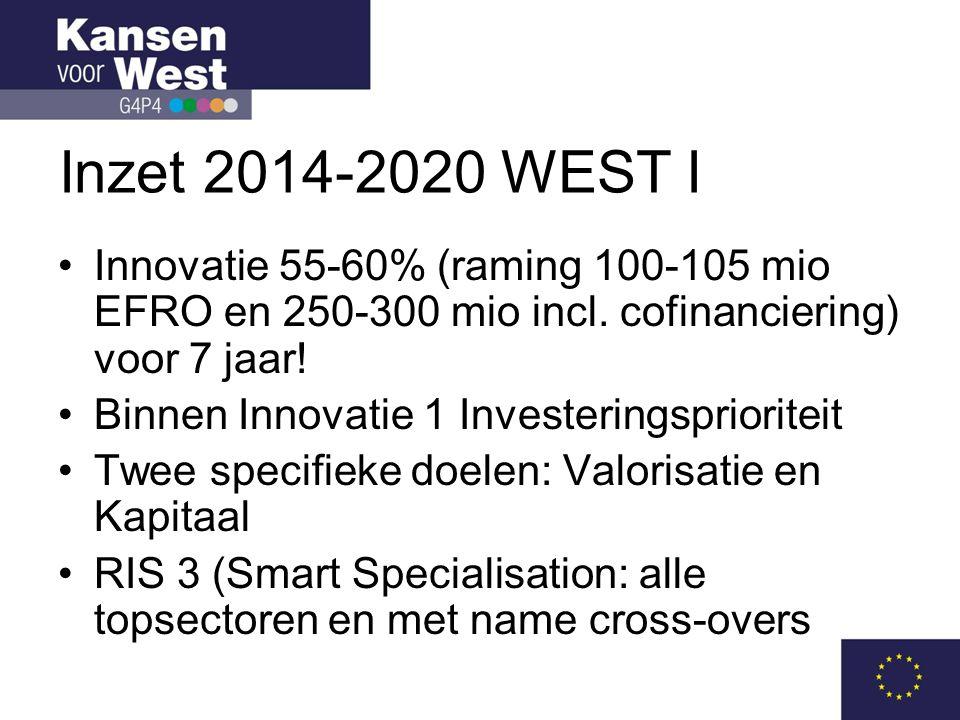 Inzet 2014-2020 WEST I Innovatie 55-60% (raming 100-105 mio EFRO en 250-300 mio incl. cofinanciering) voor 7 jaar!