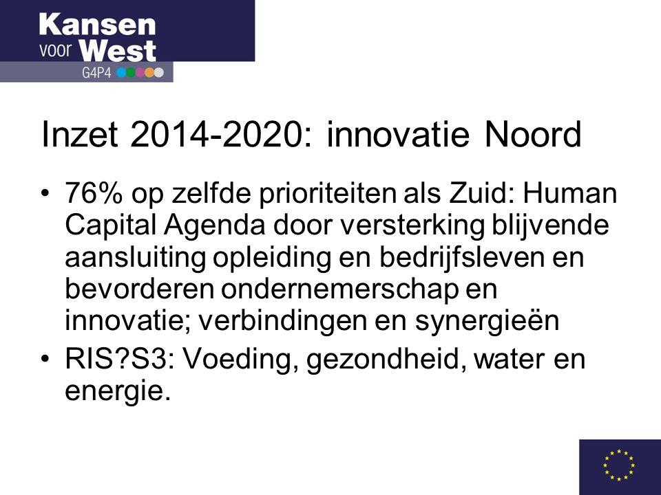 Inzet 2014-2020: innovatie Noord