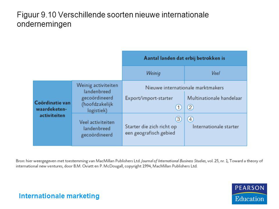 Figuur 9.10 Verschillende soorten nieuwe internationale ondernemingen