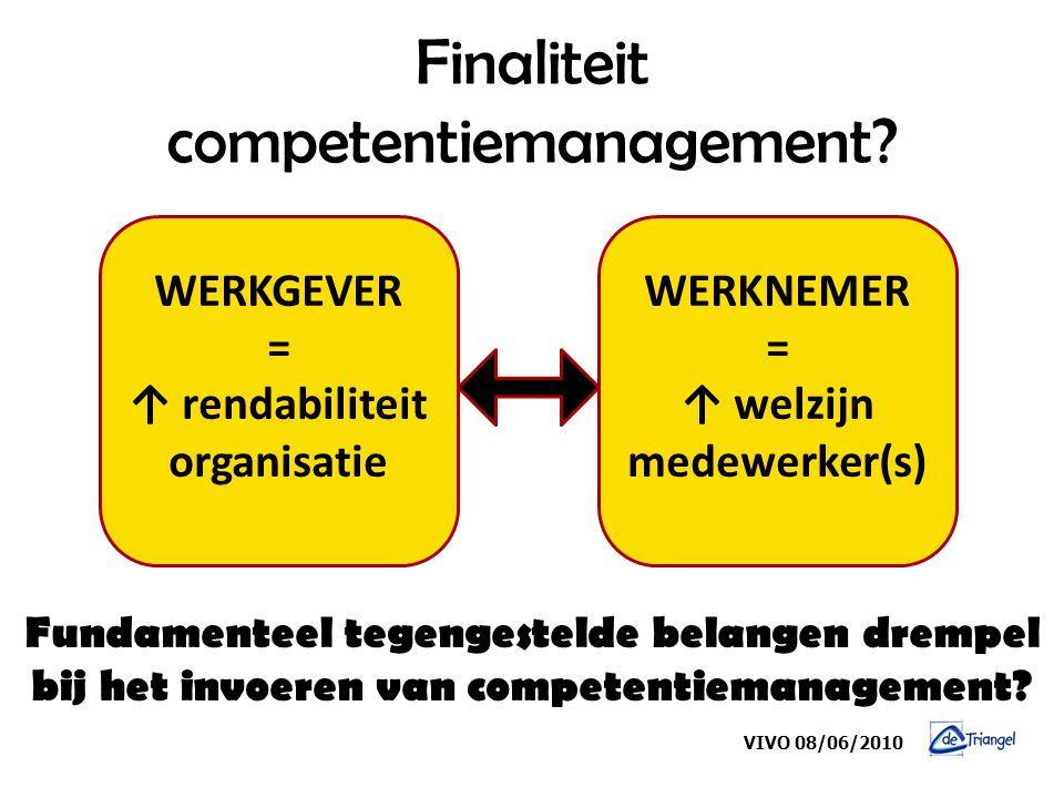 Finaliteit competentiemanagement