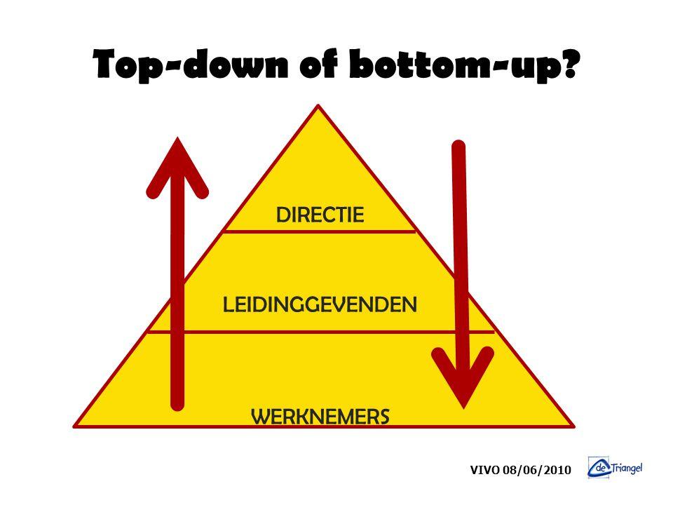 Top-down of bottom-up DIRECTIE LEIDINGGEVENDEN WERKNEMERS