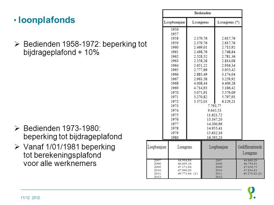 Bedienden 1958-1972: beperking tot bijdrageplafond + 10%