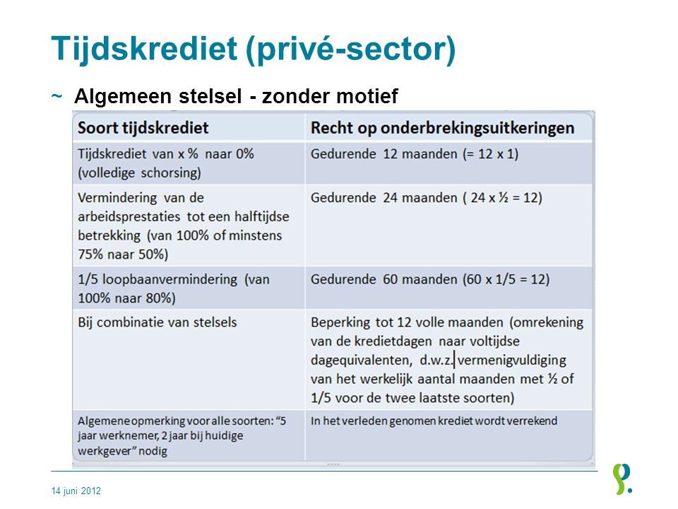 Tijdskrediet (privé-sector)