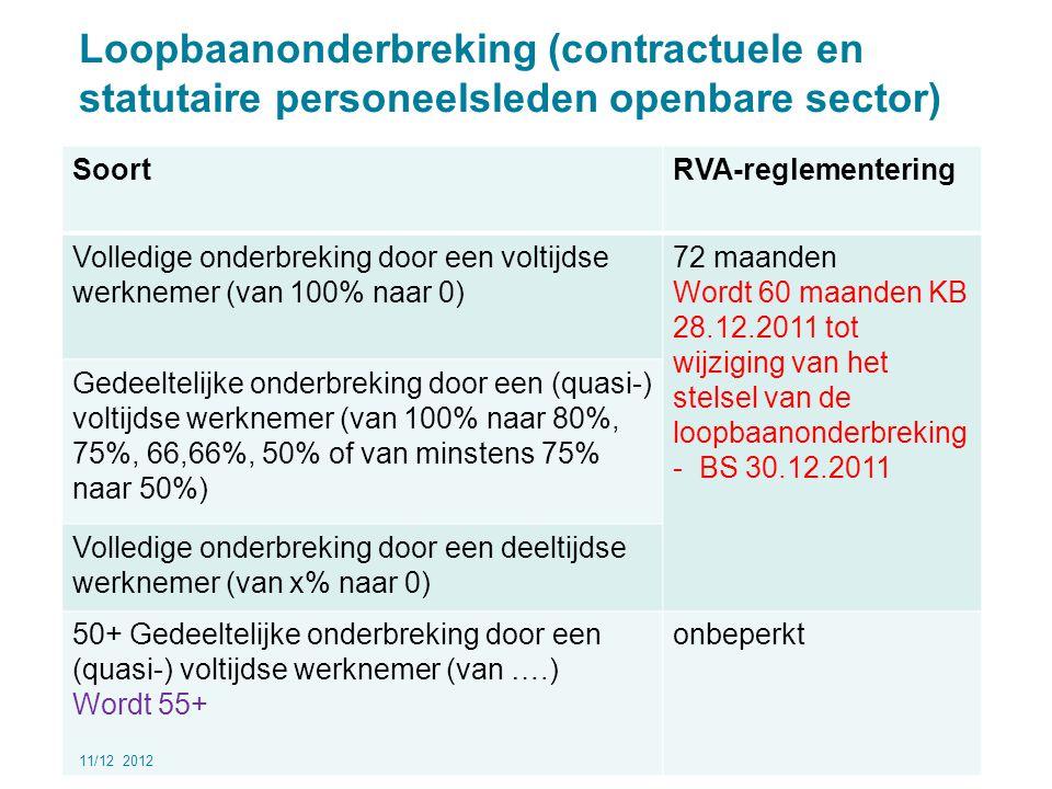 Loopbaanonderbreking (contractuele en statutaire personeelsleden openbare sector)