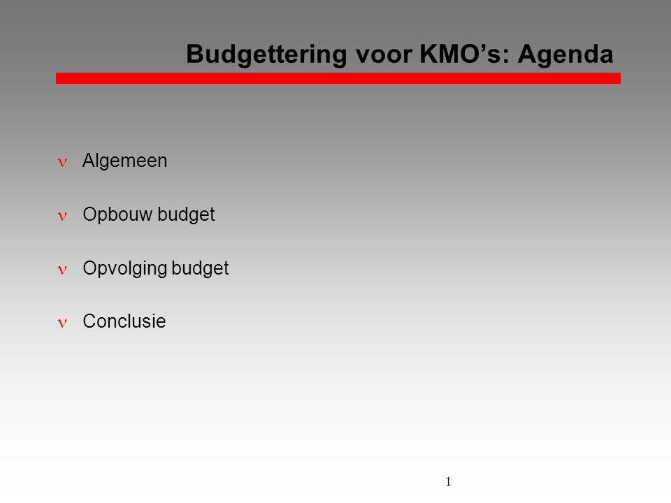 Budgettering voor KMO's: Agenda