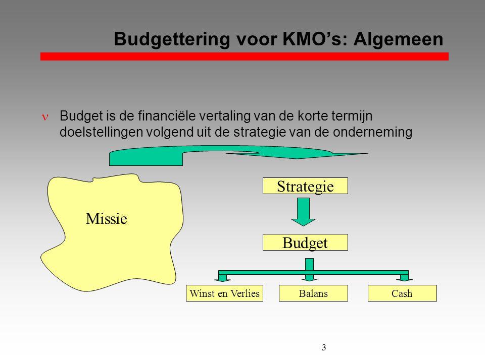 Budgettering voor KMO's: Algemeen