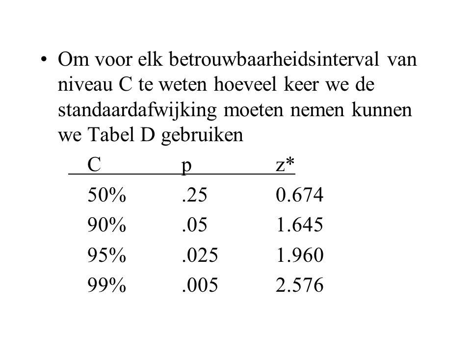 Om voor elk betrouwbaarheidsinterval van niveau C te weten hoeveel keer we de standaardafwijking moeten nemen kunnen we Tabel D gebruiken